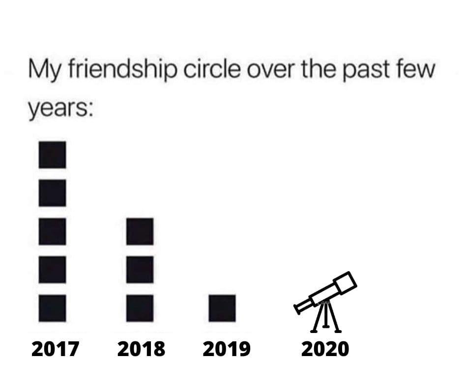 astronomer social circle meme