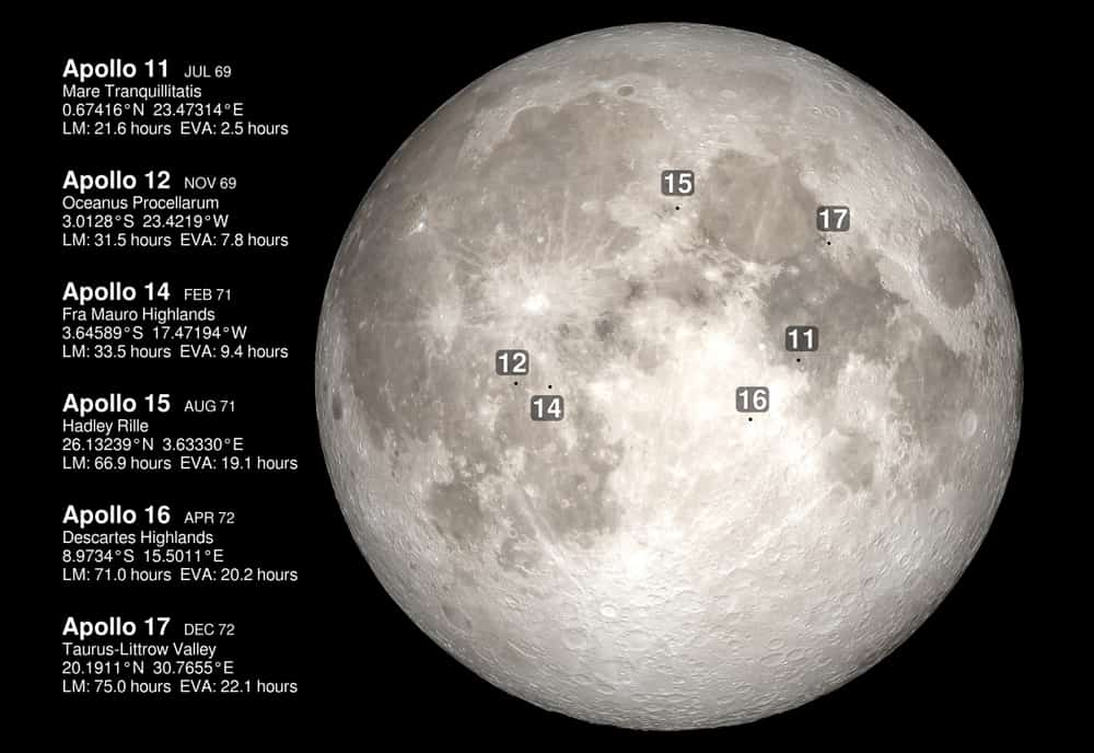 apollo missions landing sites