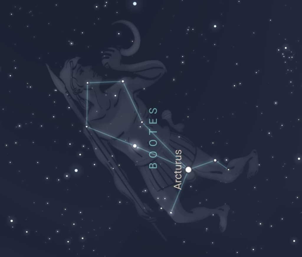 Arcturus is located in Bootes