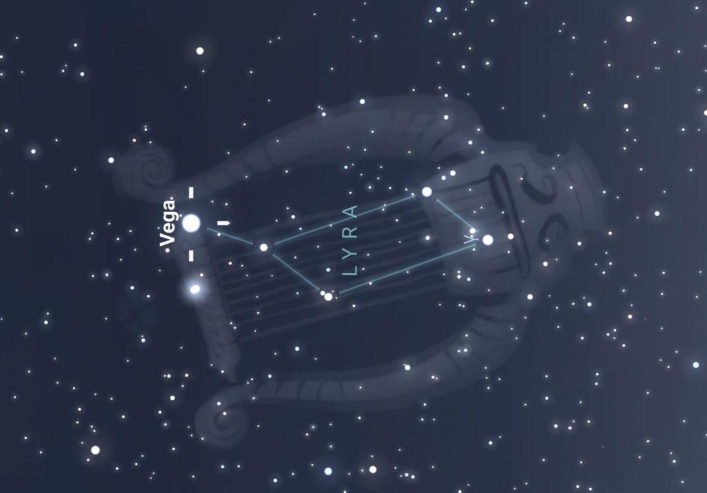 Vega is located in Lyra